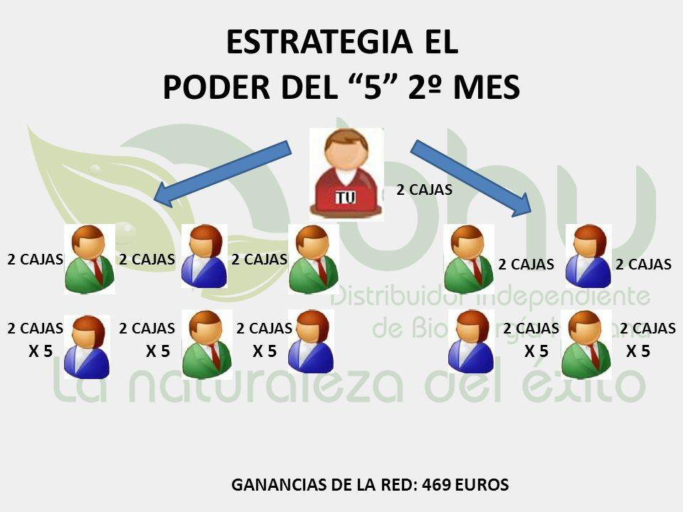 ESTRATEGIA EL PODER DEL 5 2º MES 2 CAJAS GANANCIAS DE LA RED: 469 EUROS X 5 2 CAJAS