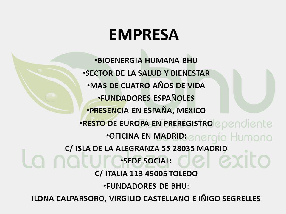 EMPRESA BIOENERGIA HUMANA BHU SECTOR DE LA SALUD Y BIENESTAR MAS DE CUATRO AÑOS DE VIDA FUNDADORES ESPAÑOLES PRESENCIA EN ESPAÑA, MEXICO RESTO DE EURO
