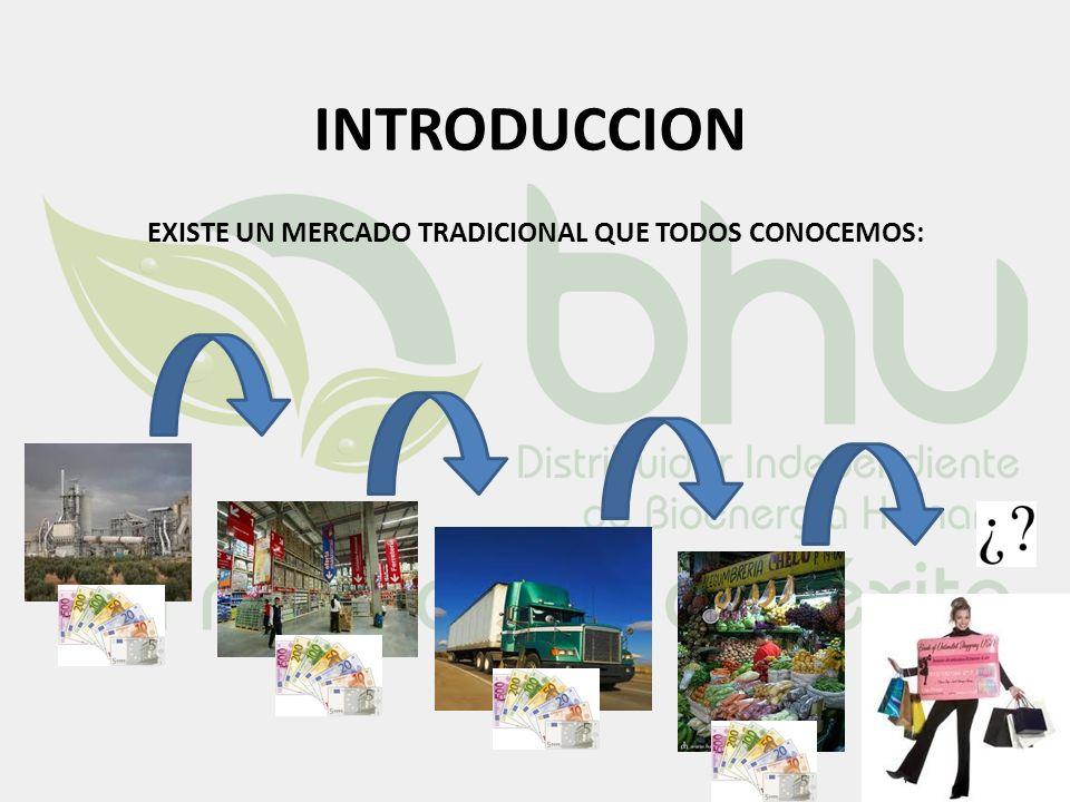 INTRODUCCION LOS FUNDADORES DE BIOENERGIA HUMANA HAN ELEGIDO EL MODELO DE NEGOCIO NETWORK MARKETING O MARKETING MULTINIVEL PARA LA DISTRIBUCCION DE SUS PRODUCTOS :