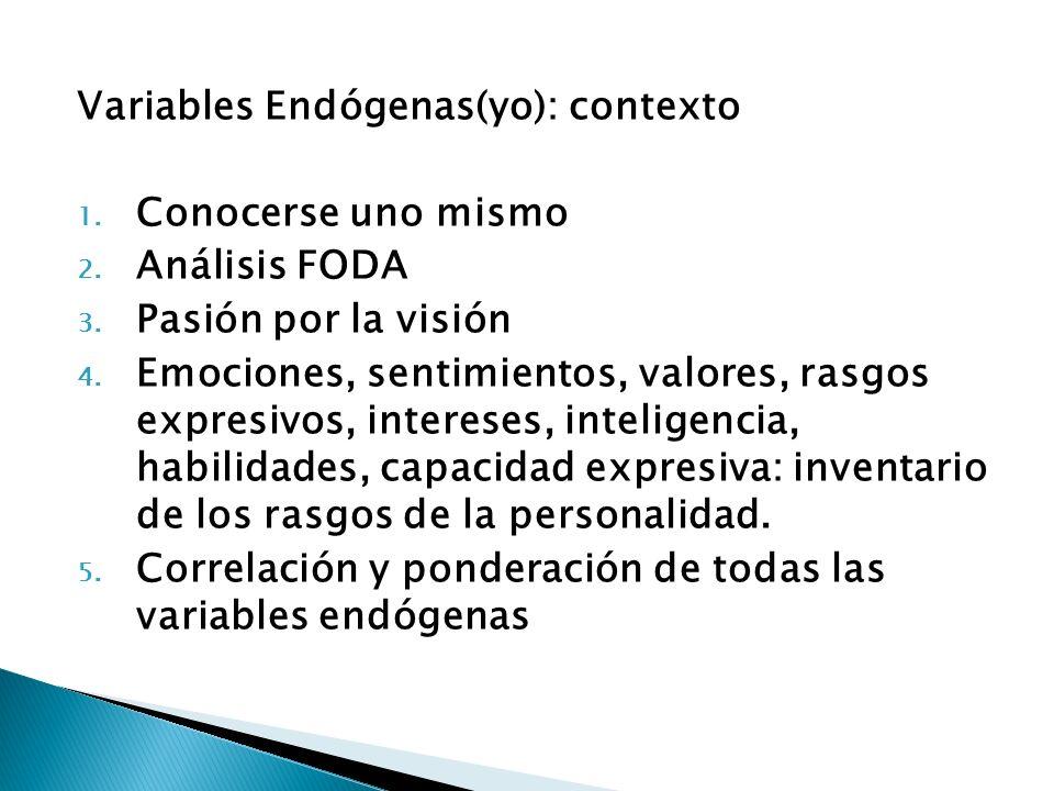 Variables exógenas(el mundo): 1. Historia 2. Economía 3. Política 4. Grupos sociales 5. Descripción y análisis del entorno 6. Cultura del país, de la