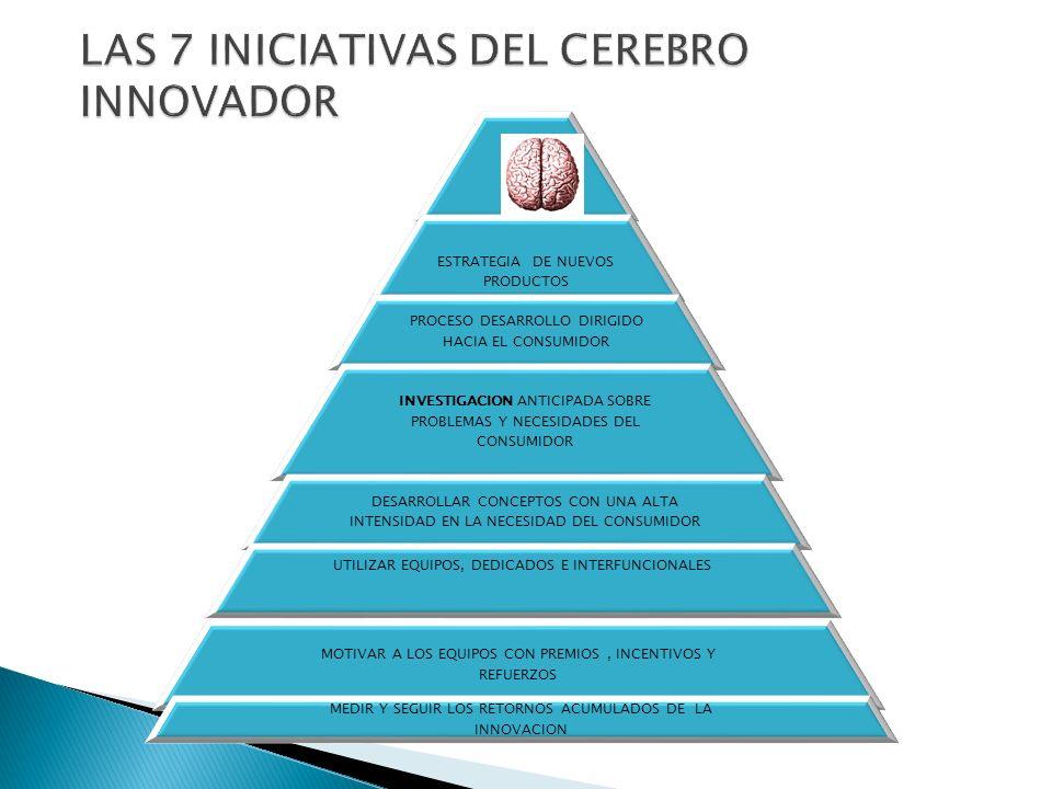 4.-En la investigación eficaz, la física, la química, la biología, las matemáticas, la economía, etc., no son disciplinas; son herramientas de trabajo.