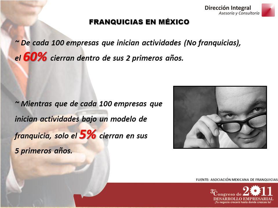 FRANQUICIAS EN MÉXICO ~ De cada 100 empresas que inician actividades (No franquicias), 60% el 60% cierran dentro de sus 2 primeros años. ~ Mientras qu