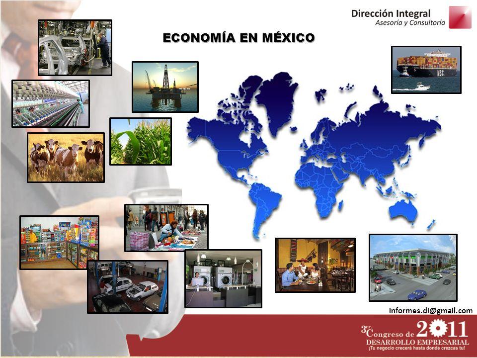 MÉXICO UN PAÍS DE MICRO, PEQUEÑAS Y MEDIANAS EMPRESAS Concentra al 78.5% personal ocupado.
