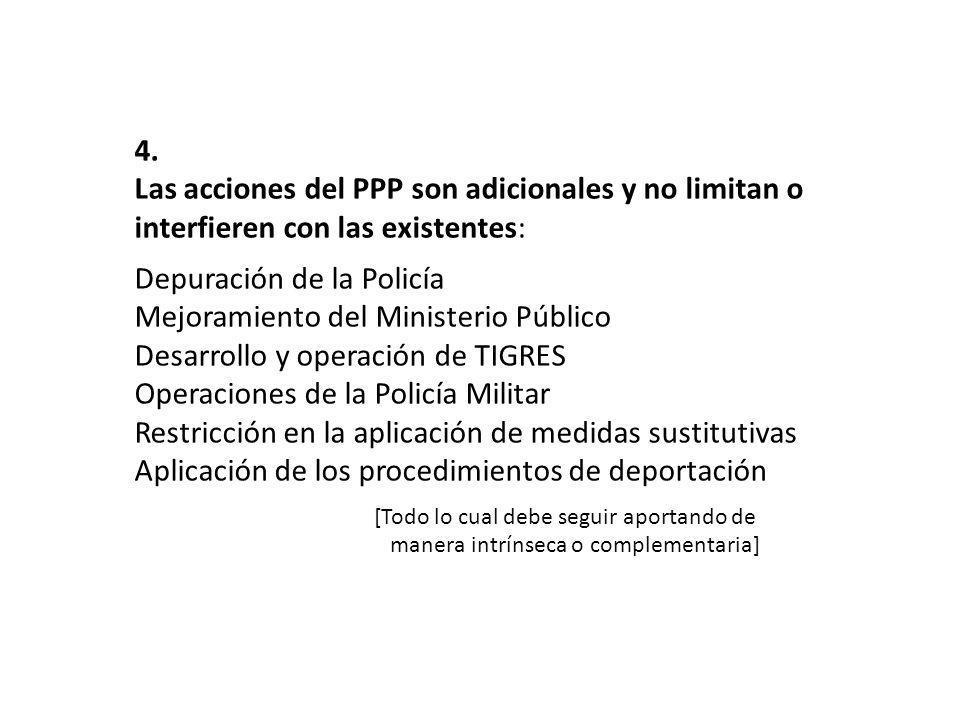 4. Las acciones del PPP son adicionales y no limitan o interfieren con las existentes: Depuración de la Policía Mejoramiento del Ministerio Público De