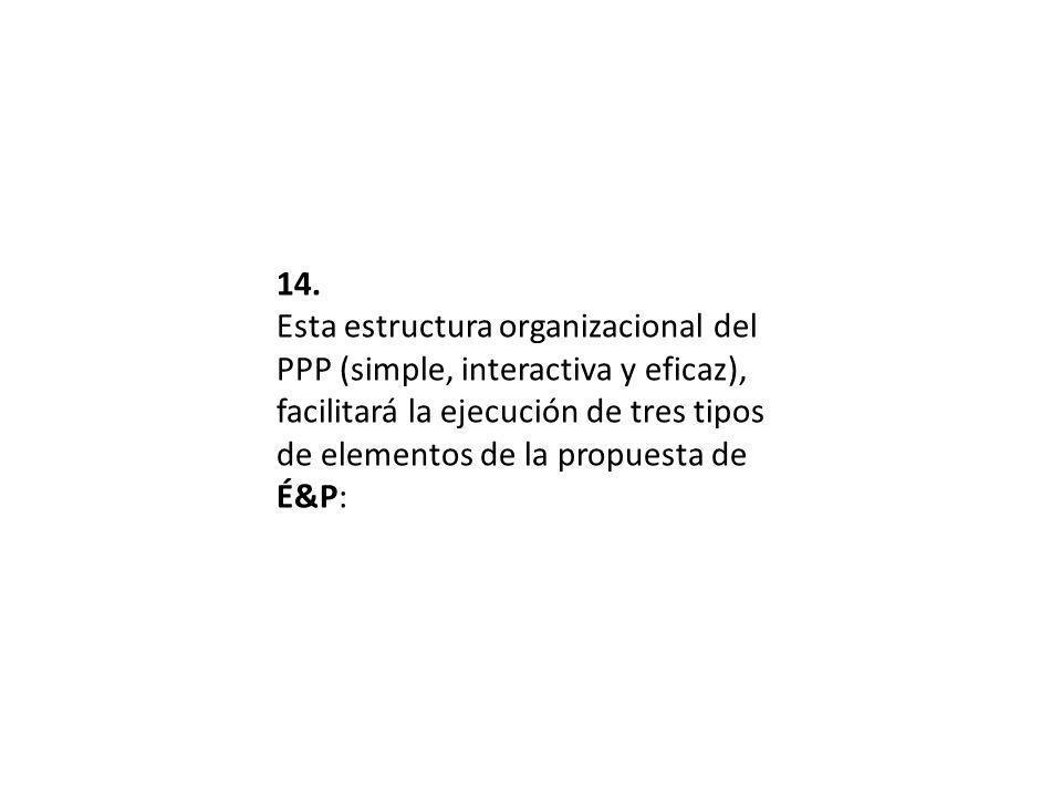 14. Esta estructura organizacional del PPP (simple, interactiva y eficaz), facilitará la ejecución de tres tipos de elementos de la propuesta de É&P: