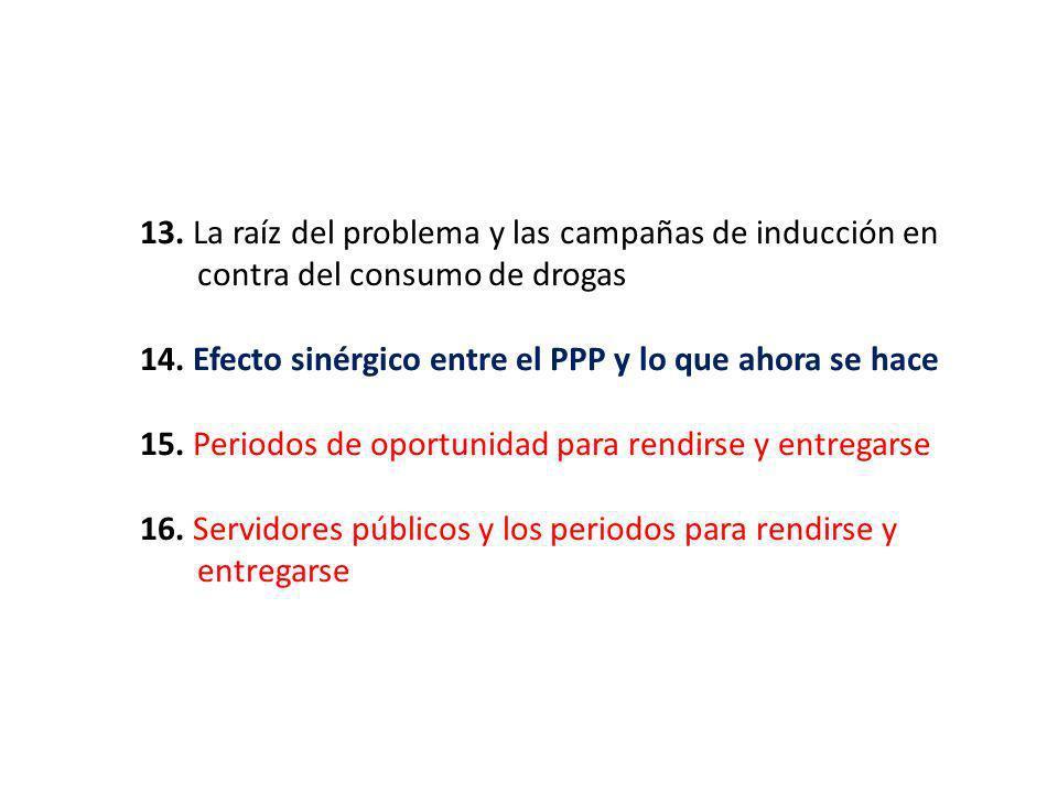 13. La raíz del problema y las campañas de inducción en …….contra del consumo de drogas 14. Efecto sinérgico entre el PPP y lo que ahora se hace 15. P