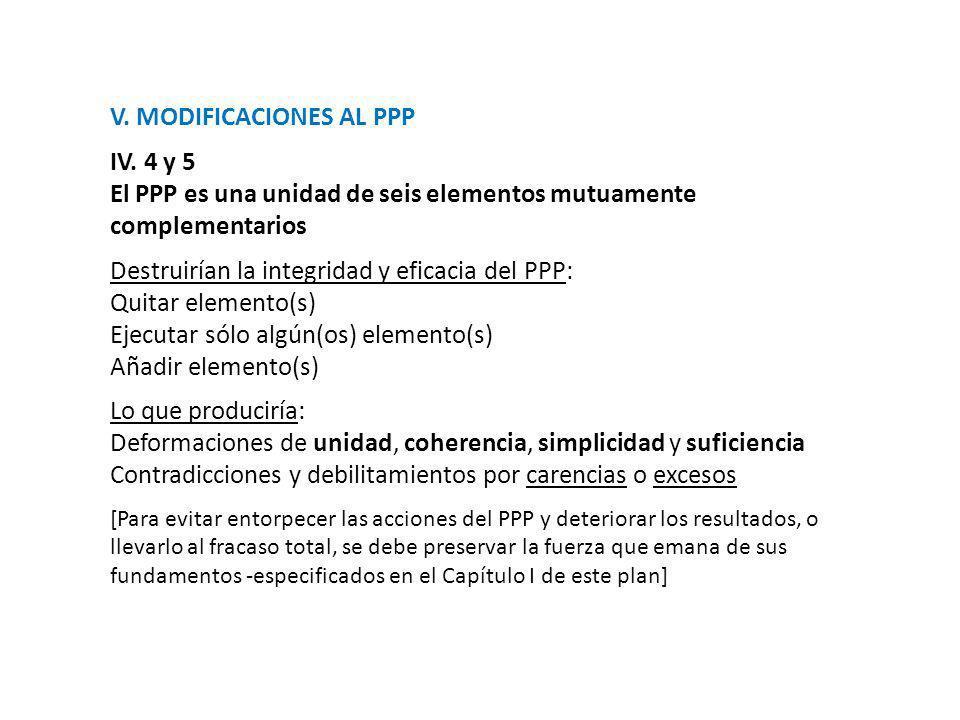 V. MODIFICACIONES AL PPP IV.