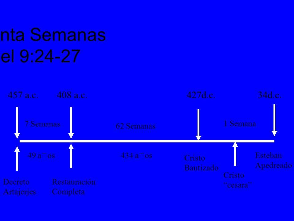 La Setenta Semanas Daniel 9:24-27 457 a.c. Decreto Artajerjes 7 Semanas 49 a os Restauración Completa 408 a.c.427d.c.34d.c. 62 Semanas 434 a os 1 Sema