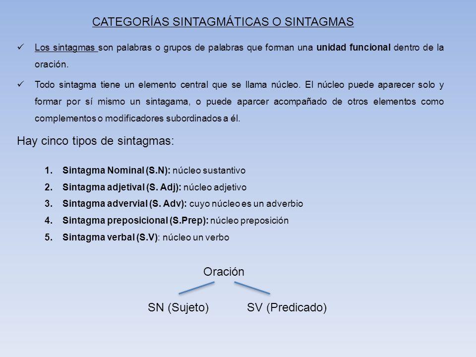 CATEGORÍAS SINTAGMÁTICAS O SINTAGMAS Los sintagmas son palabras o grupos de palabras que forman una unidad funcional dentro de la oración.