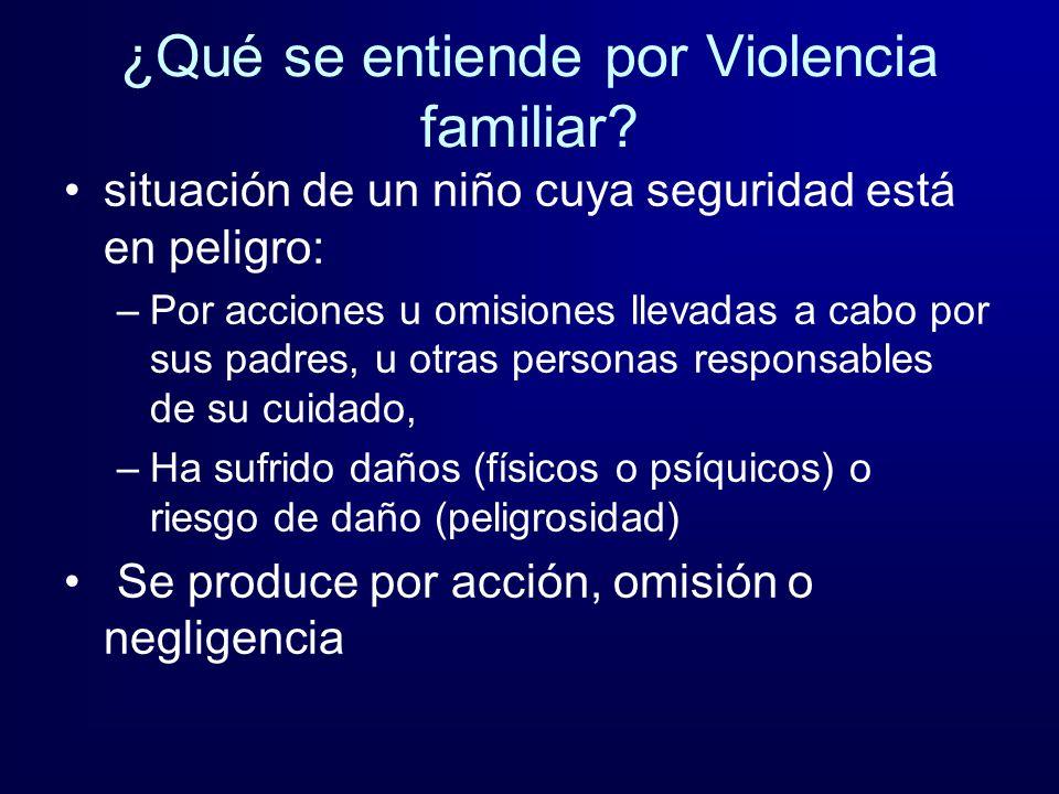 ¿Qué se entiende por Violencia familiar? situación de un niño cuya seguridad está en peligro: –Por acciones u omisiones llevadas a cabo por sus padres