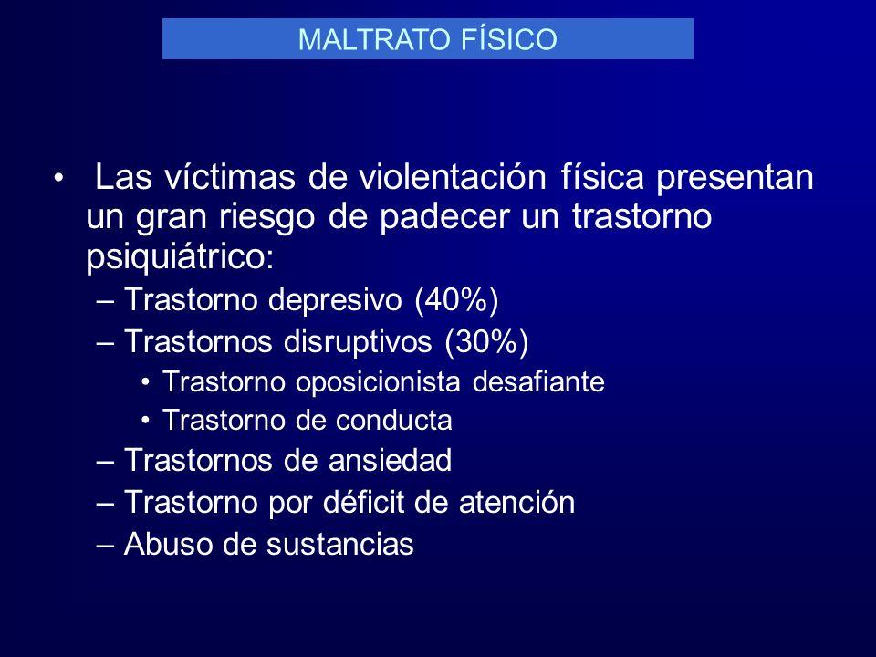 Las víctimas de violentación física presentan un gran riesgo de padecer un trastorno psiquiátrico : –Trastorno depresivo (40%) –Trastornos disruptivos