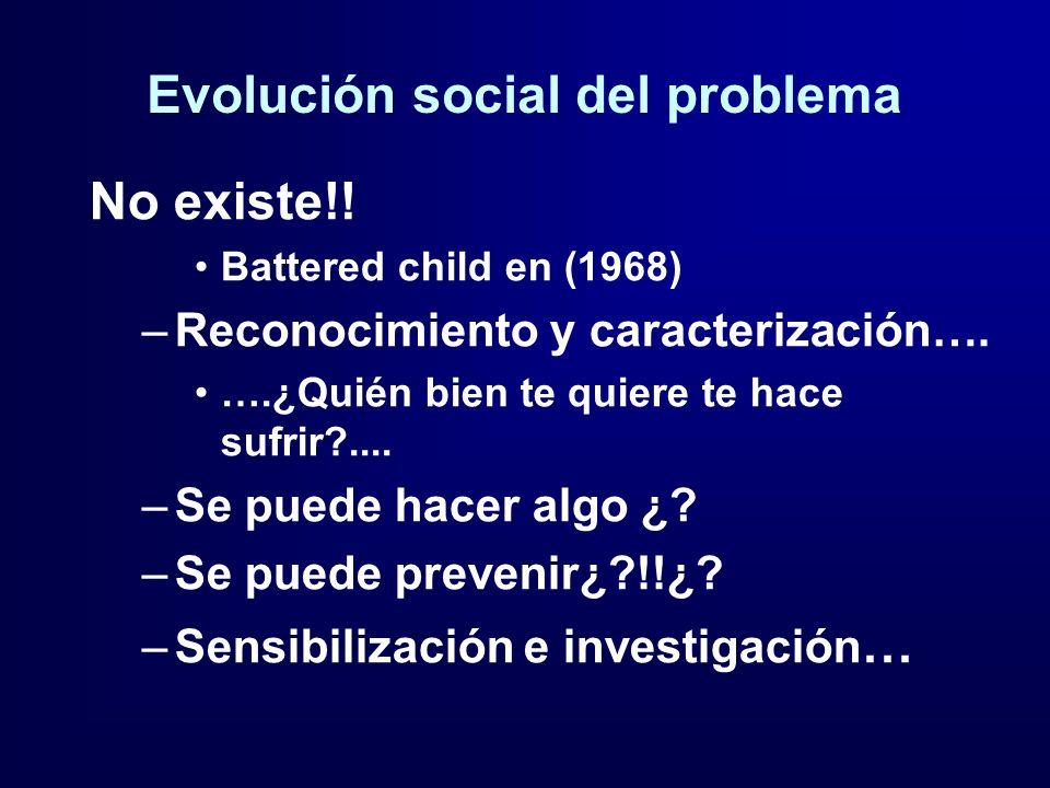 Evolución social del problema No existe!! Battered child en (1968) –Reconocimiento y caracterización…. ….¿Quién bien te quiere te hace sufrir?.... –Se