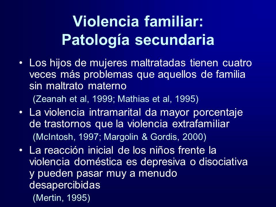 Violencia familiar: Patología secundaria Los hijos de mujeres maltratadas tienen cuatro veces más problemas que aquellos de familia sin maltrato mater