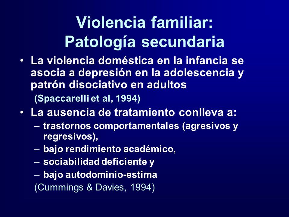Violencia familiar: Patología secundaria La violencia doméstica en la infancia se asocia a depresión en la adolescencia y patrón disociativo en adulto