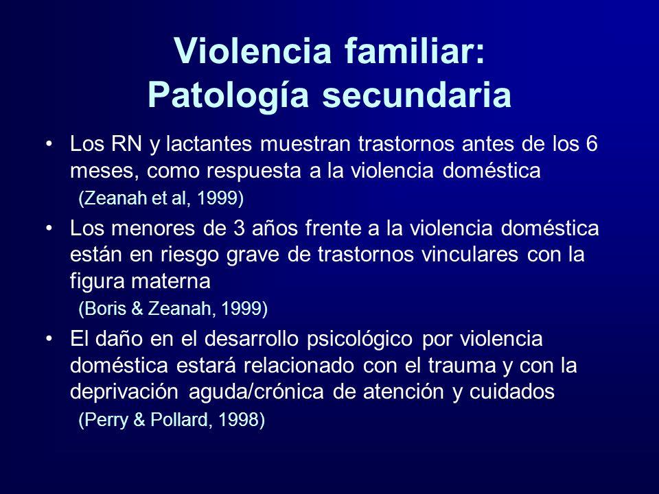 Violencia familiar: Patología secundaria Los RN y lactantes muestran trastornos antes de los 6 meses, como respuesta a la violencia doméstica (Zeanah
