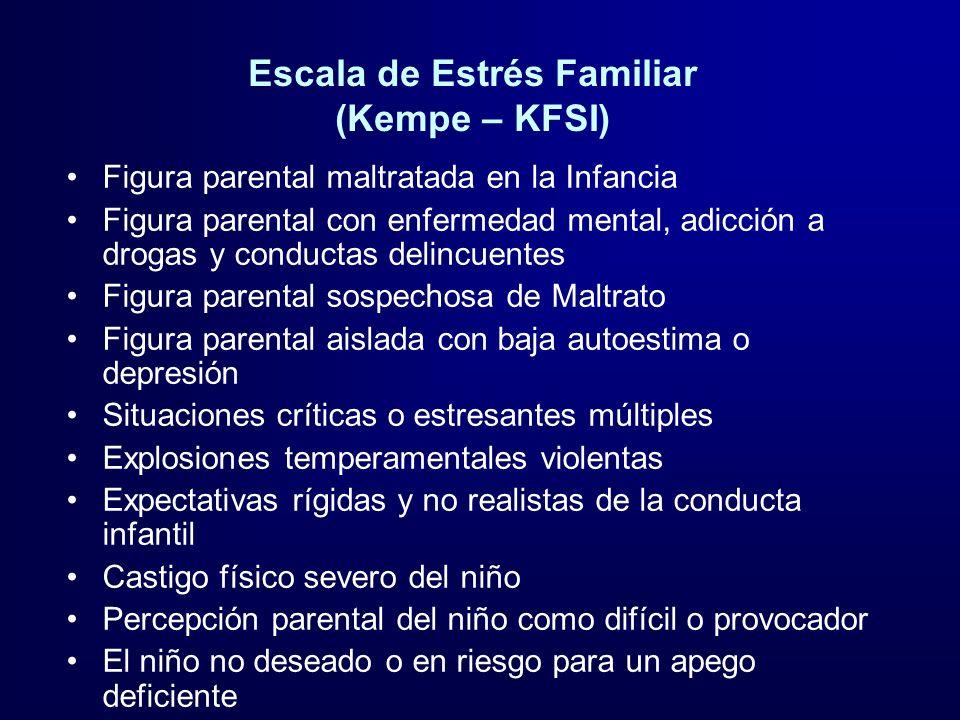 Escala de Estrés Familiar (Kempe – KFSI) Figura parental maltratada en la Infancia Figura parental con enfermedad mental, adicción a drogas y conducta