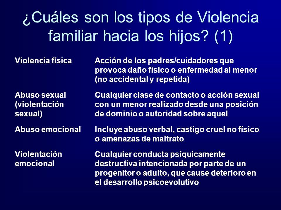 ¿Cuáles son los tipos de Violencia familiar hacia los hijos? (1) Violencia físicaAcción de los padres/cuidadores que provoca daño físico o enfermedad