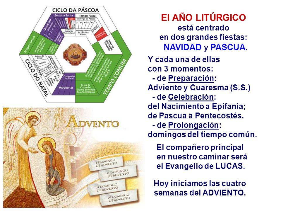 Iniciamos el Año Litúrgico C, en el cual celebraremos la Historia de la Salvación.