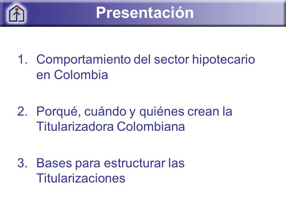 Presentación 1.Comportamiento del sector hipotecario en Colombia 2.Porqué, cuándo y quiénes crean la Titularizadora Colombiana 3.Bases para estructurar las Titularizaciones