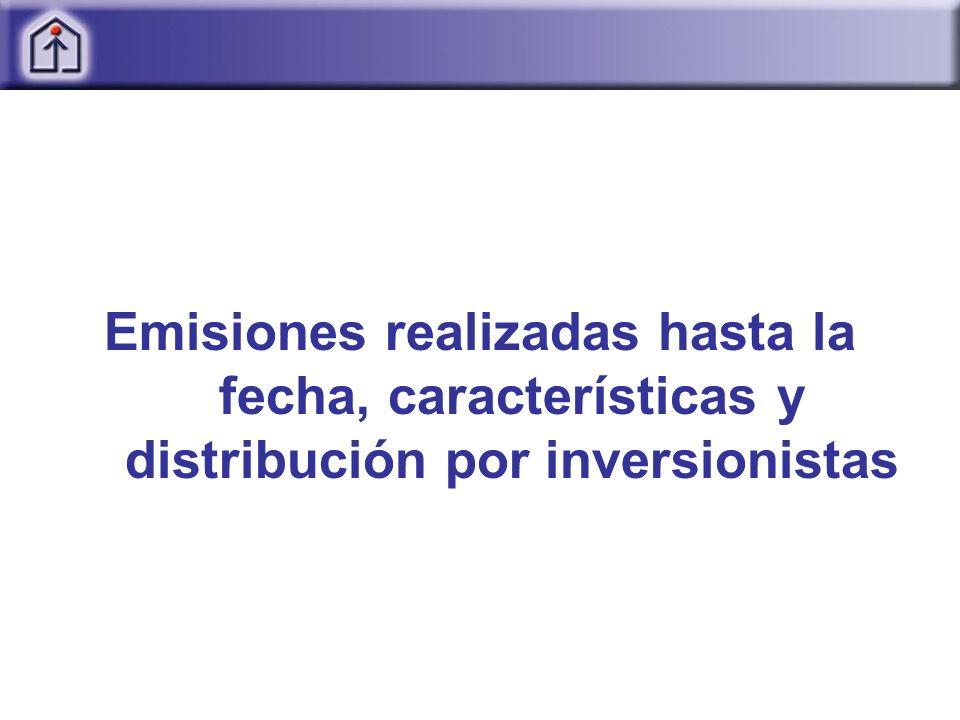 Emisiones realizadas hasta la fecha, características y distribución por inversionistas