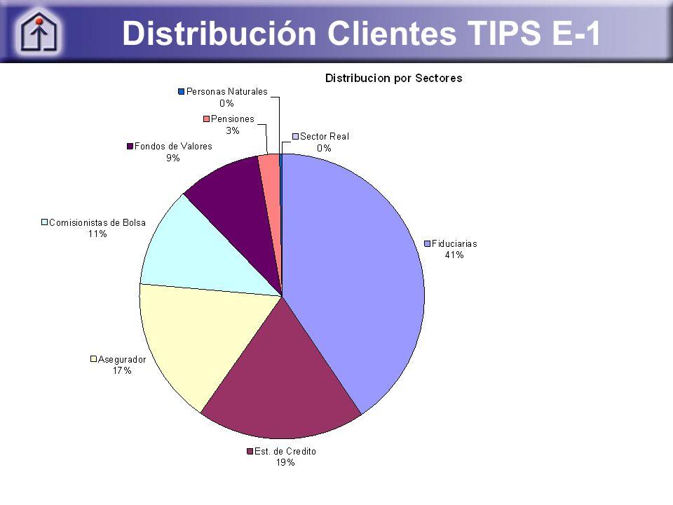 Distribución Clientes TIPS E-1