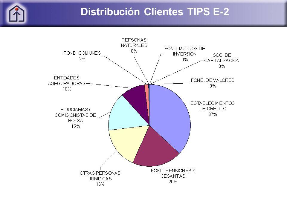 Distribución Clientes TIPS E-2