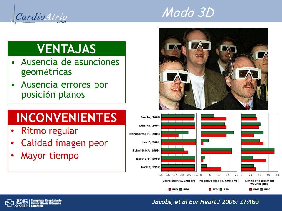 Ausencia de asunciones geom é tricas Ausencia errores por posici ó n planos VENTAJAS Ritmo regular Calidad imagen peor Mayor tiempo INCONVENIENTES Modo 3D Jacobs, et al Eur Heart J 2006; 27:460