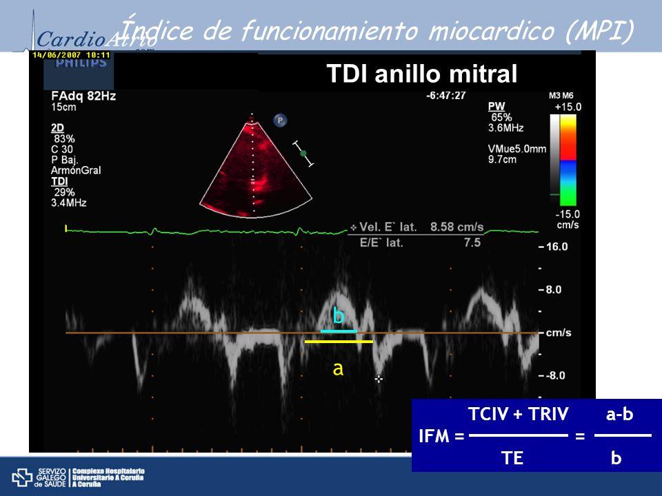 a b TCIV + TRIV a-b IFM = = TE b TDI anillo mitral Índice de funcionamiento miocardico (MPI)