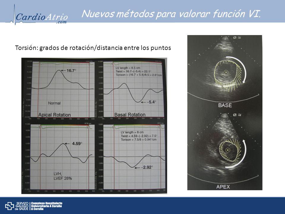 Nuevos métodos para valorar función VI. Torsión: grados de rotación/distancia entre los puntos