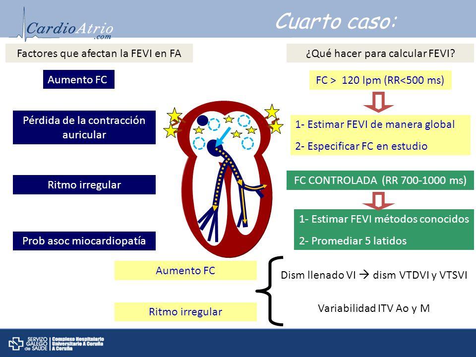 Aumento FC Pérdida de la contracción auricular Ritmo irregular Prob asoc miocardiopatía Aumento FC Ritmo irregular Factores que afectan la FEVI en FA Dism llenado VI dism VTDVI y VTSVI Variabilidad ITV Ao y M ¿Qué hacer para calcular FEVI.