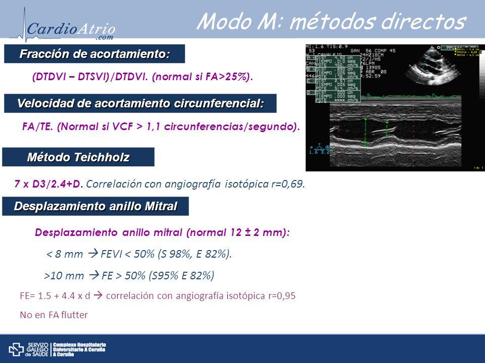 TCIV: tiempo contracci ó n isovolum é trica TRIV: tiempo relajaci ó n isovolum é trica TE: tiempo eyecci ó n TCIV + TRIV IFM = TE NORMAL: VI 0.39 +/- 0.05 VD 0.28 +/- 0.04 Disfunci ó n sist ó lica: TCIV TE Métodos doppler : índice de funcionamiento miocardico (MPI)