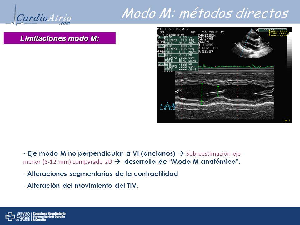 Modo M: métodos directos - Eje modo M no perpendicular a VI (ancianos) Sobreestimación eje menor (6-12 mm) comparado 2D desarrollo de Modo M anatómico.