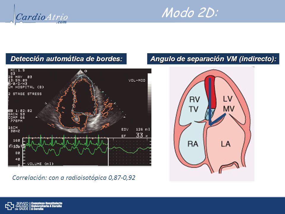Modo 2D: Correlación: con a radioisotópica 0,87-0,92 Detecci ó n autom á tica de bordes: Angulo de separaci ó n VM (indirecto):