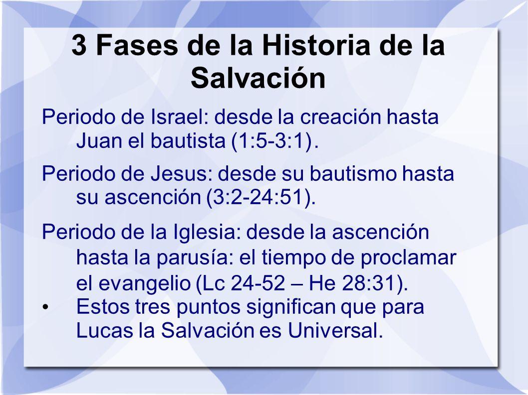 3 Fases de la Historia de la Salvación Periodo de Israel: desde la creación hasta Juan el bautista (1:5-3:1). Periodo de Jesus: desde su bautismo hast