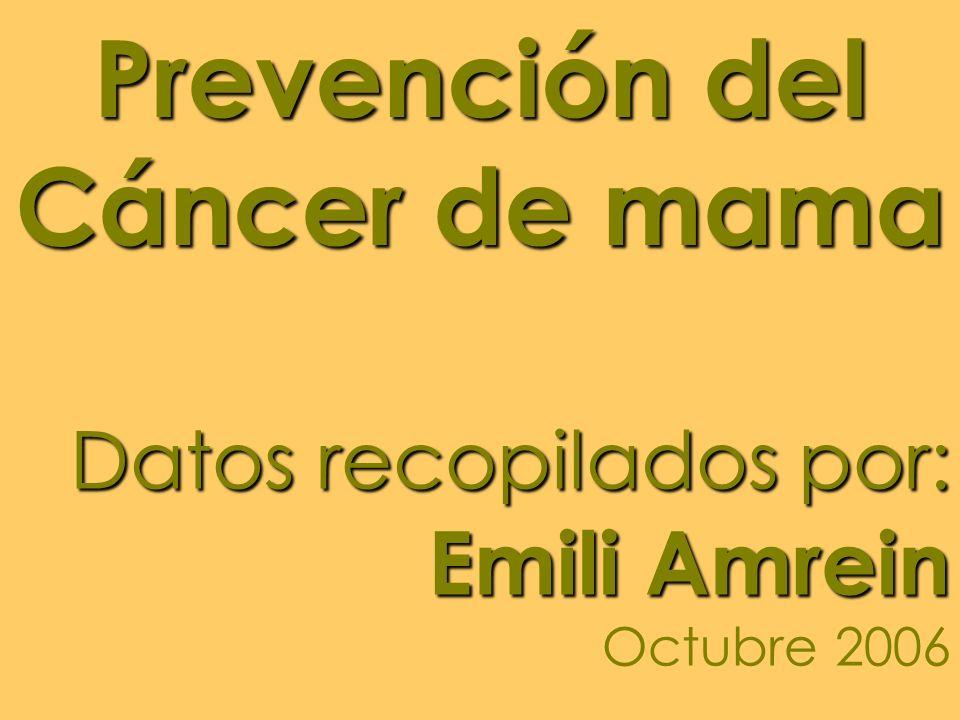 Datos recopilados por: Emili Amrein Datos recopilados por: Emili Amrein Octubre 2006 Prevención del Cáncer de mama