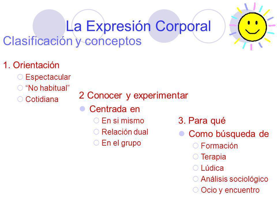 La Expresión Corporal Clasificación y conceptos 1. Orientación Espectacular No habitual Cotidiana 2 Conocer y experimentar Centrada en En si mismo Rel
