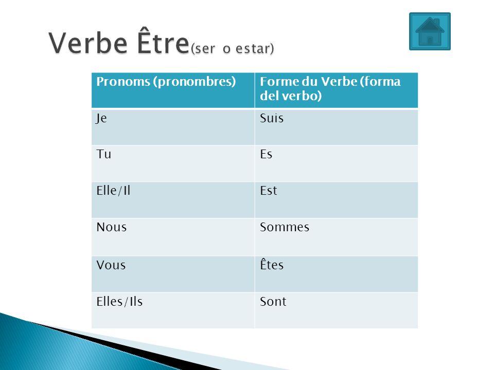 Pronoms (pronombres)Forme du Verbe (forma del verbo) JeSuis TuEs Elle/IlEst NousSommes VousÊtes Elles/IlsSont