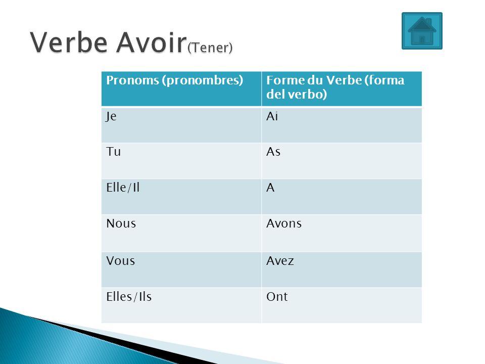 Pronoms (pronombres)Forme du Verbe (forma del verbo) JeAi TuAs Elle/IlA NousAvons VousAvez Elles/IlsOnt