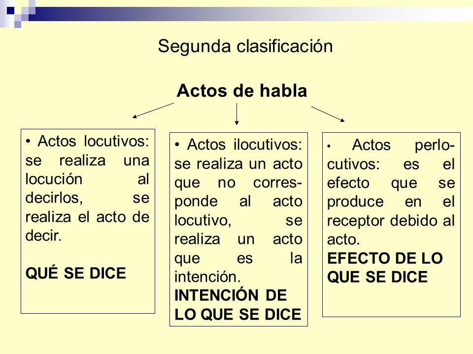 Segunda clasificación Actos de habla Actos locutivos: se realiza una locución al decirlos, se realiza el acto de decir. QUÉ SE DICE Actos ilocutivos:
