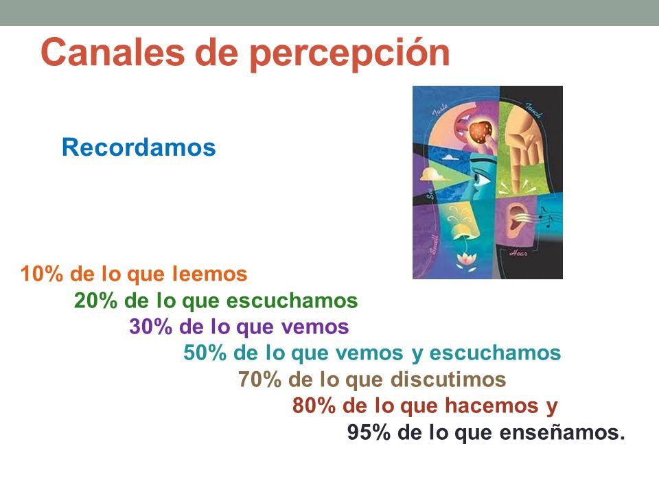Canales de percepción Las personas visuales requieren de formas imágenes y color. Los aditivos prefieren la palabra, la voz y la música. Los kinestési