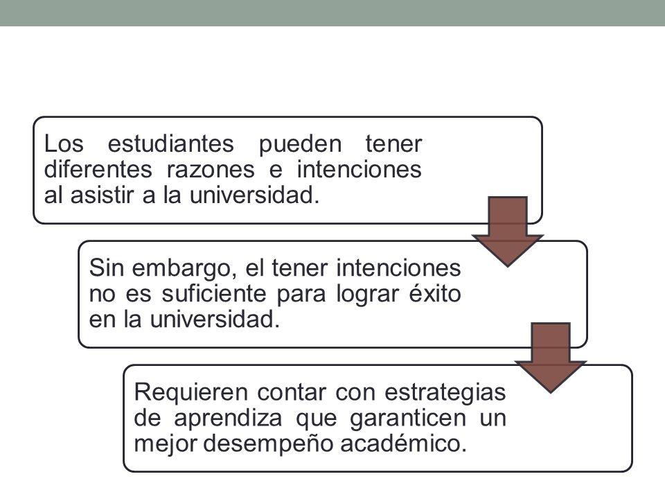 Diferencias entre Estrategias y Técnicas Técnica Estrategia 1.