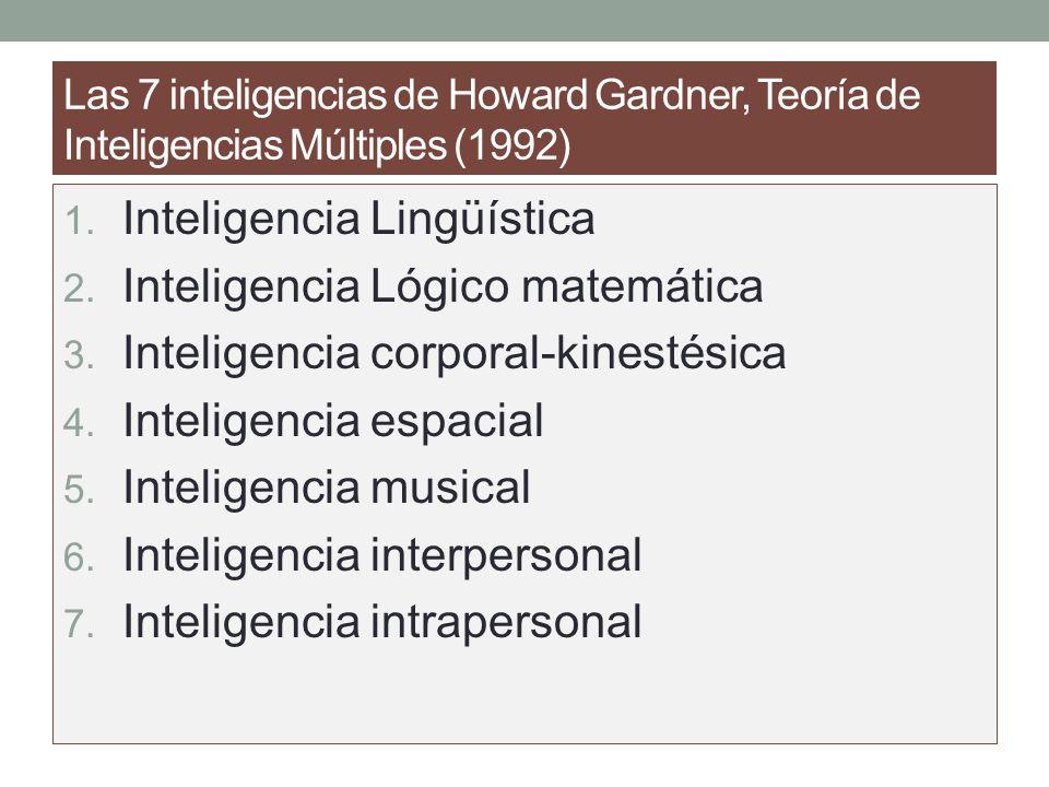 Inteligencia y sus estilos