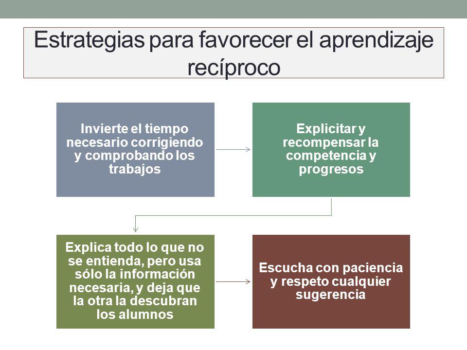 Estrategias para favorecer el aprendizaje recíproco Llega a tiempo a clase Prepara bien las actividades Organiza la clase para favorecer el aprendizaj