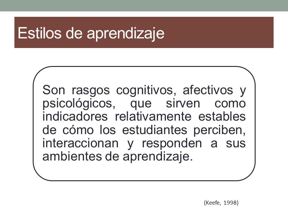 Autodiagnóstico 2 EL DESARROLLO INTLECTUAL 4