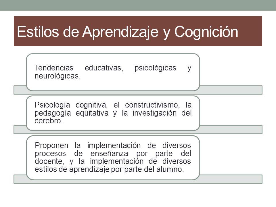 Estilos de Aprendizaje y Cognición Tendencias educativas, psicológicas y neurológicas.