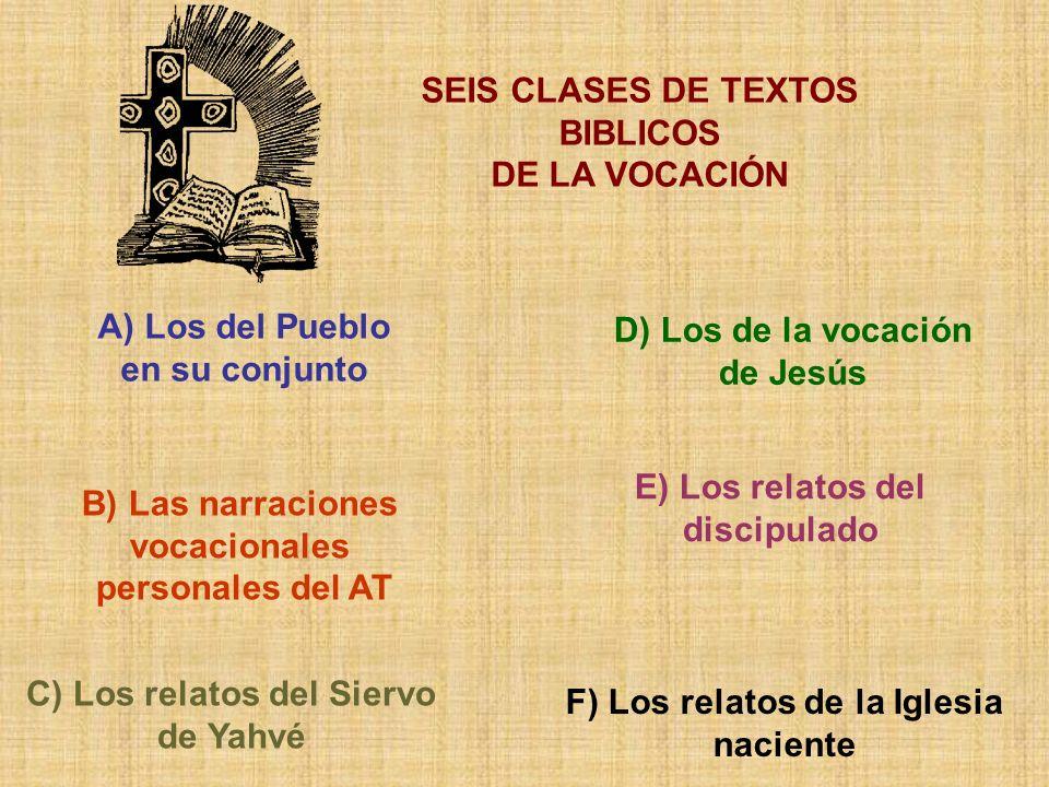 SEIS CLASES DE TEXTOS BIBLICOS DE LA VOCACIÓN A) Los del Pueblo en su conjunto B) Las narraciones vocacionales personales del AT C) Los relatos del Si