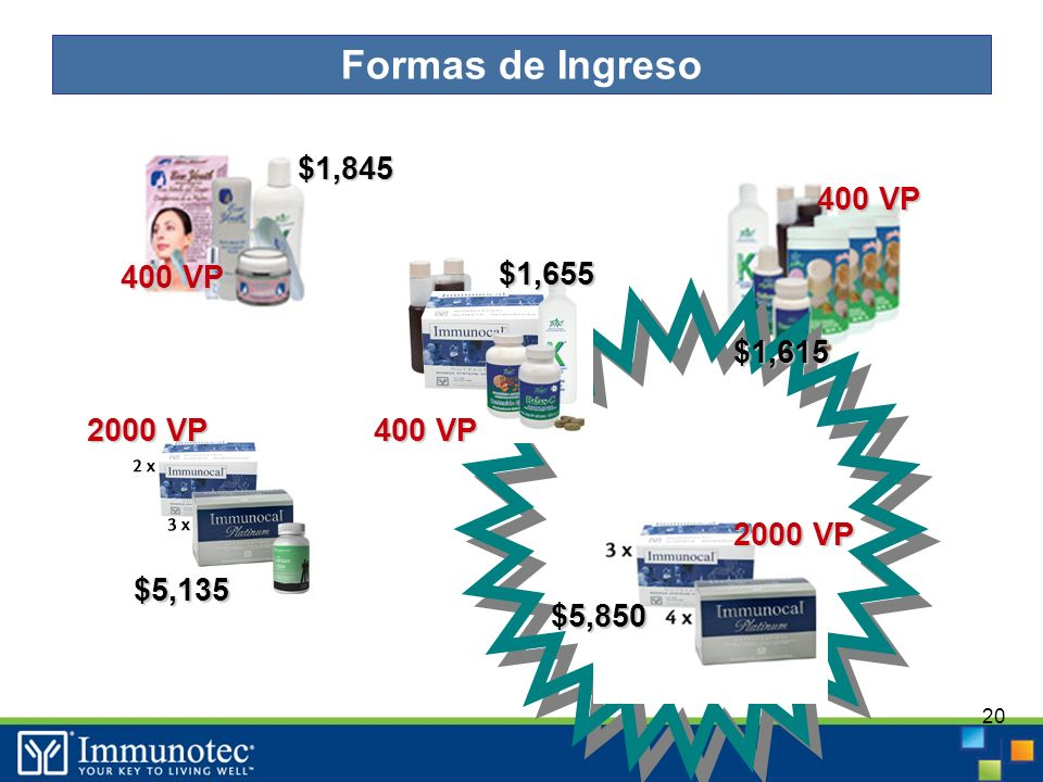 20 $1,845 $1,655 $5,135 $5,850 400 VP 2000 VP $1,615 400 VP Formas de Ingreso
