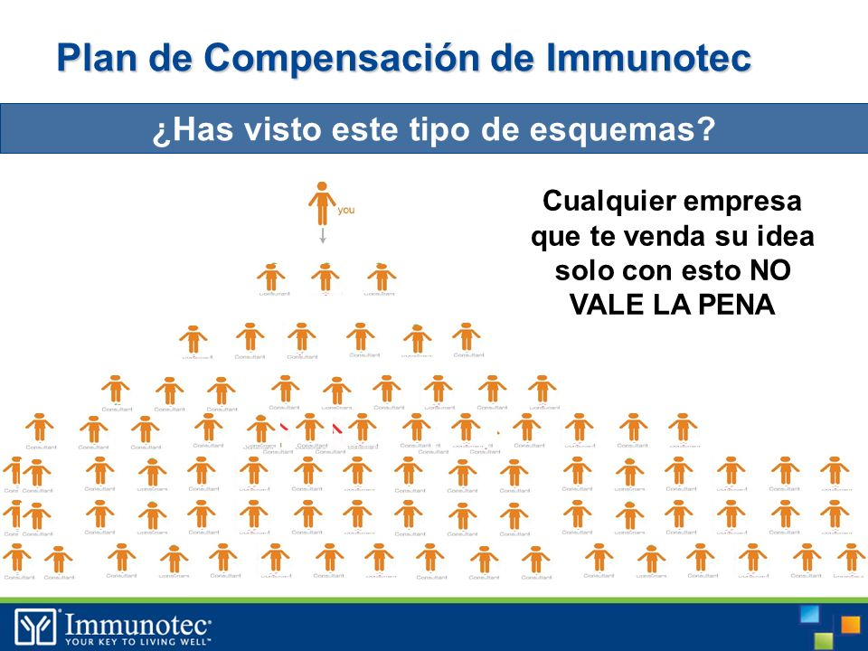 Plan de Compensación de Immunotec ¿Has visto este tipo de esquemas.