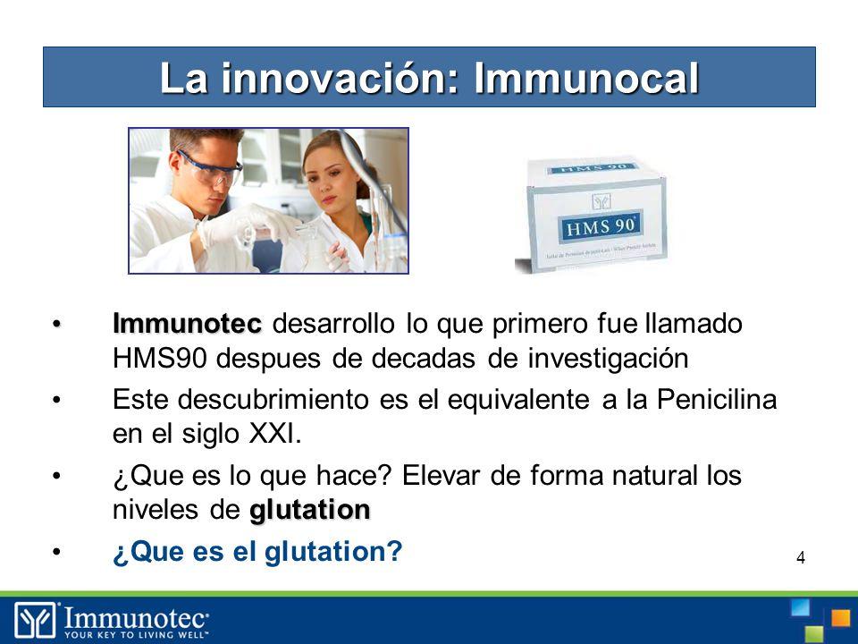 4 Immunotec Immunotec desarrollo lo que primero fue llamado HMS90 despues de decadas de investigación Este descubrimiento es el equivalente a la Penicilina en el siglo XXI.