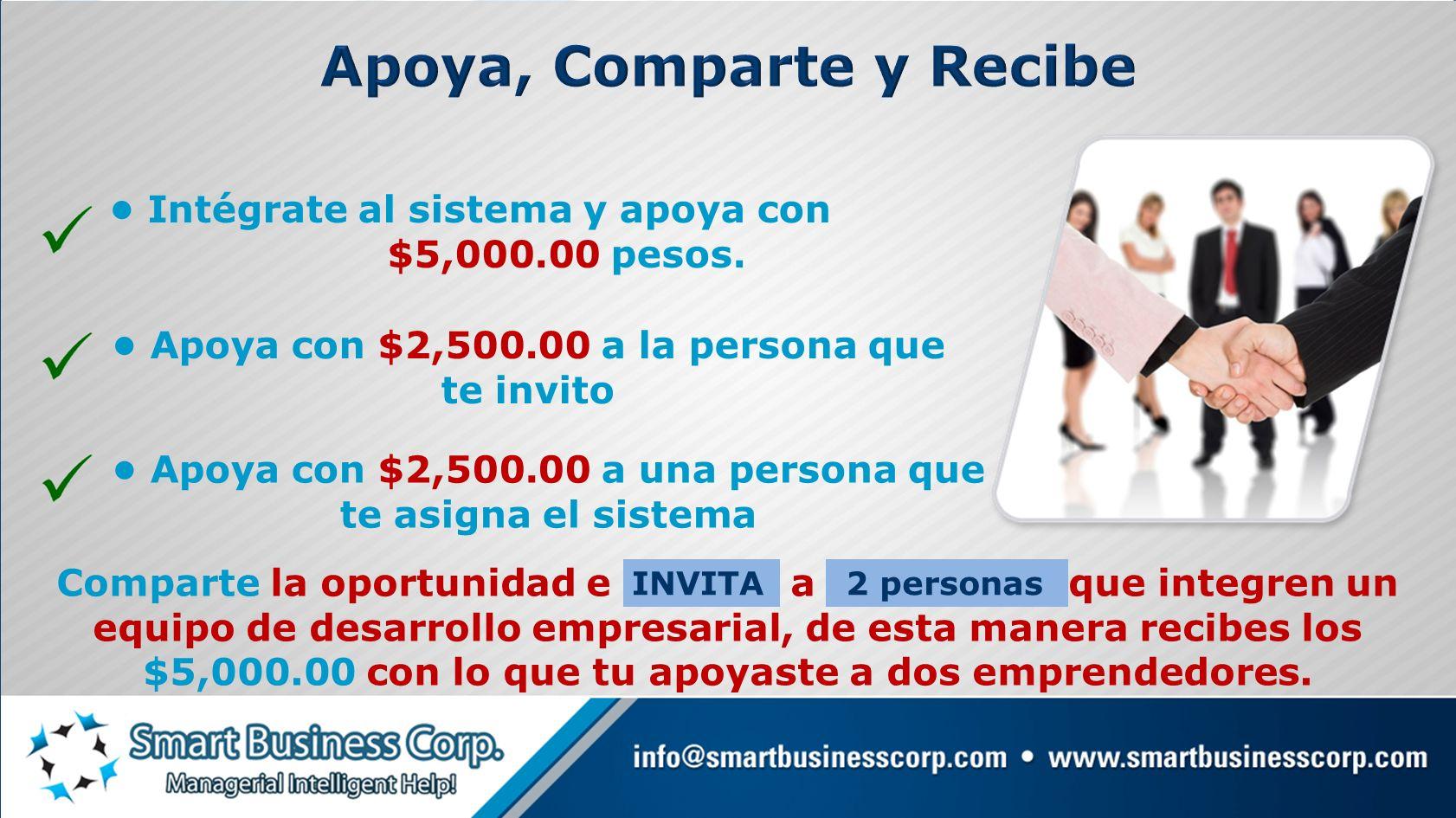 Intégrate al sistema y apoya con $5,000.00 pesos. Comparte la oportunidad e INVITA a 2 personas que integren un equipo de desarrollo empresarial, de e